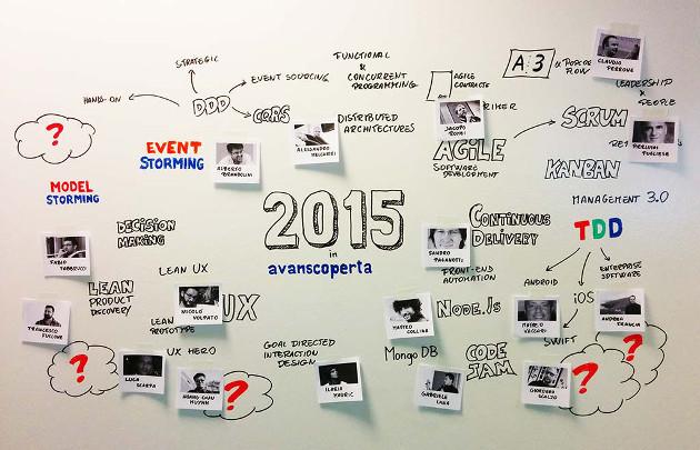 avanscoperta 2015 -avanscoperta 2015 - magnetic wall